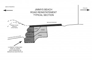 jimmys beach road reinstatement rough diagram