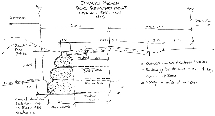 Jimmys Beach Boulevarde plan